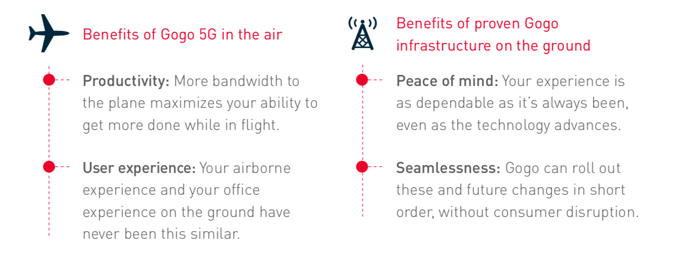 a graphic explaining the benefits of 5G
