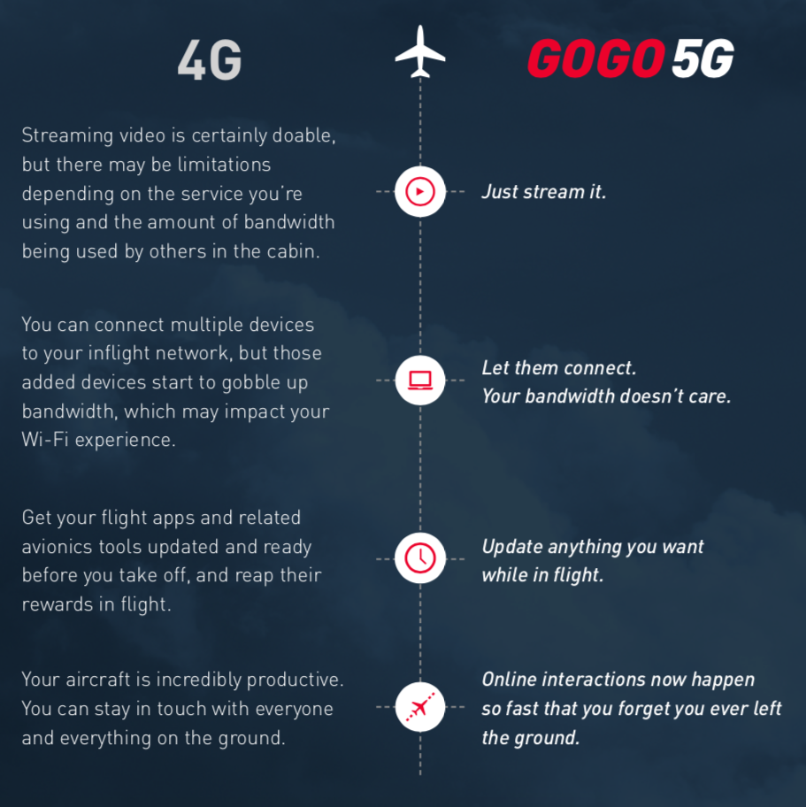 a chart showing the difference in capabilities between 4G and 5G networks