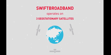 SwiftBroadband: How it works